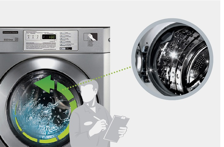 Smart Tub Cleaning System In Lg Giant C