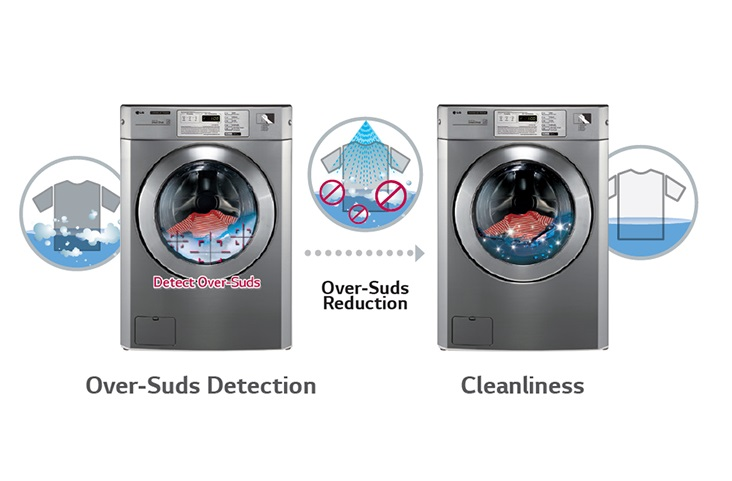 Suds Reduction System In Lg Giant C Commercial Washers
